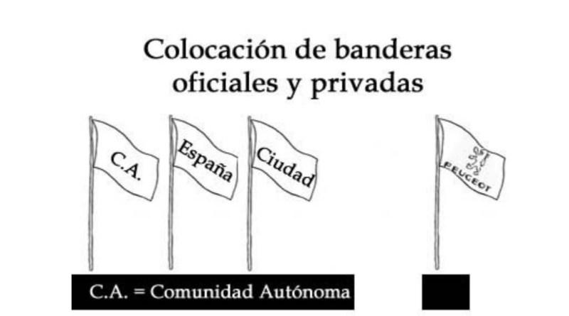 Protocolo de Banderas Publicitarias y de Empresas