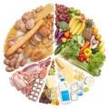 Reglas para una alimentación balanceada