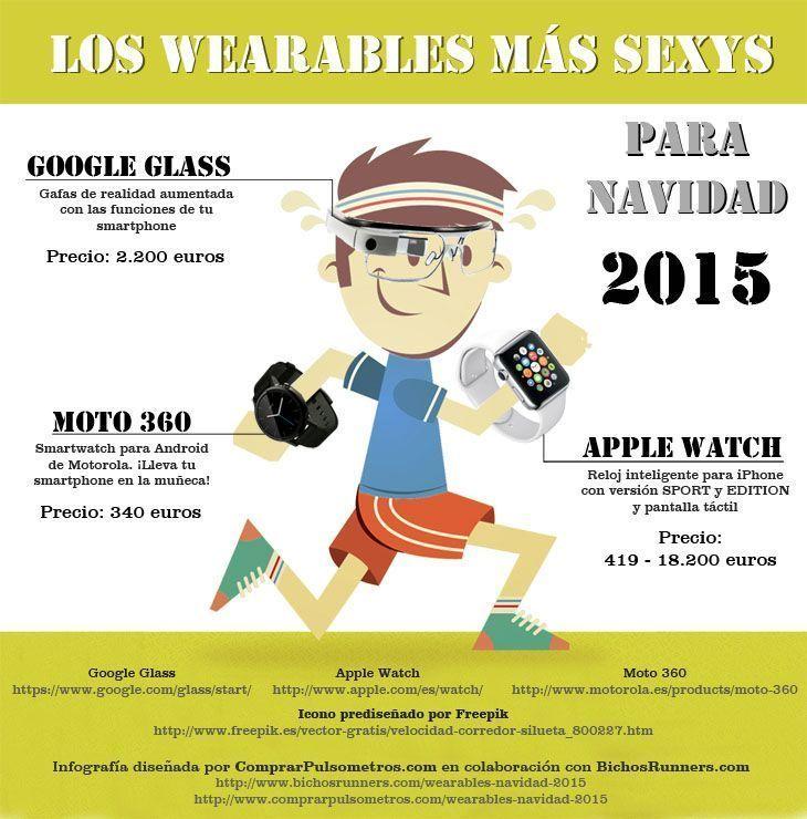 wearables tecnologia navidad 2015