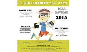 Widget Wearables 180