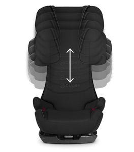silla de coche cybex pallas