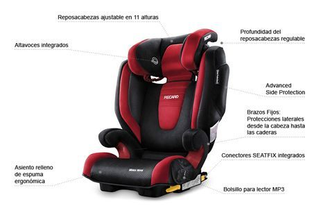 silla de coche Recaro Monza Nova 2 Seatfix