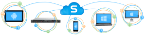 Sophos Cloud Protection for All Your Users and Devices