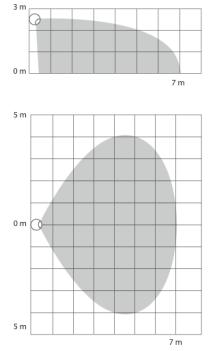 zone-detection-fibaro-motion-sensor-fgms