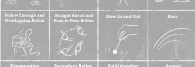 12 Basic Principles of Animation - Compulsive Creative