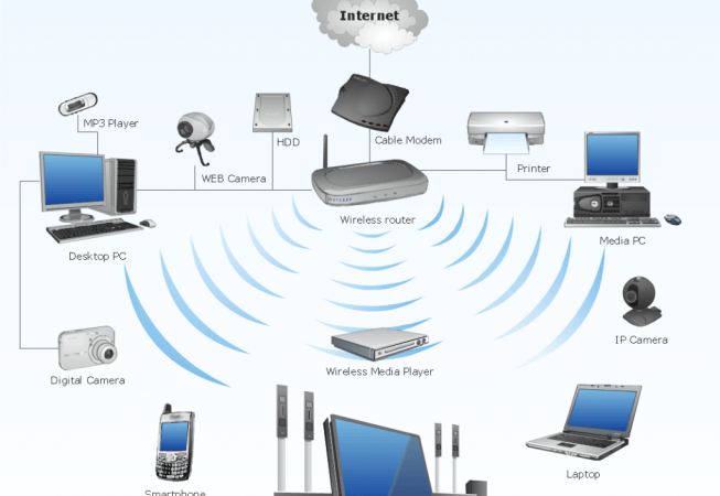 Computer-and-networks-Wireless-router-home-area-network-diagram