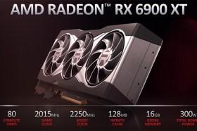 Radeon RX 6900 XT 正式登場!AMD 分享全新 RDNA 2架構的設計細節