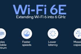 最新的 6GHz Wi-Fi 速度要來了 高通推出全新系列 Wi-Fi 6E 連網平台