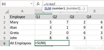 In the formula bar, type =SUM(
