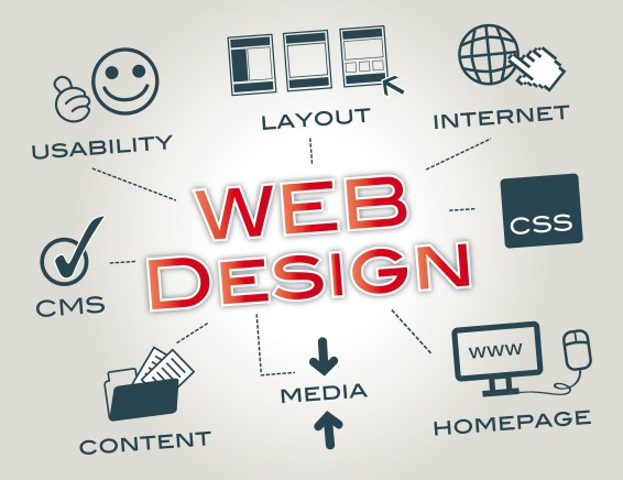 Best website development company in Lucknow