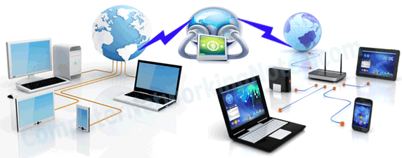 Types Of Computer Network Explained In Easy Language