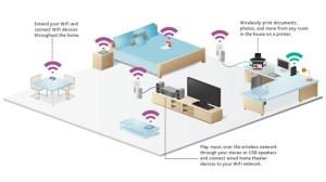 Wireless Home Network Setup Sunnybank | Inter Security