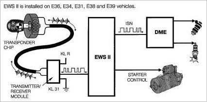 i2 wp com www computersolutions cn blog wp content rh banyan palace com BMW E36 Radio Wiring Diagram BMW E36 Radio Wiring Diagram