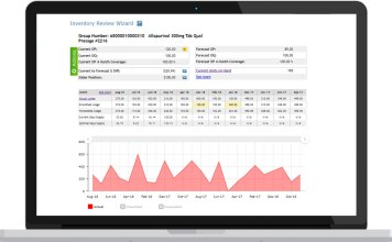 Datarithm inventory forecasting dashboard