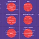 Laboratori di Quartiere: le 12 priorità emerse dalle proposte dai cittadini
