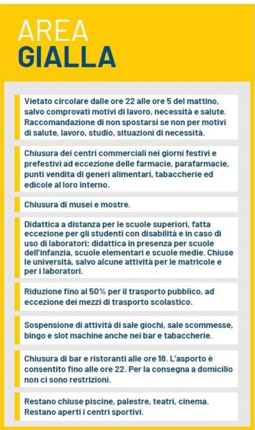 Marche zona gialla: 'coprifuoco' dalle 22 alle 5, chiudono da venerdì Musei e biblioteca   Comune di Castelfidardo