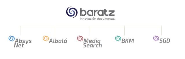 Productos y servicios de Baratz