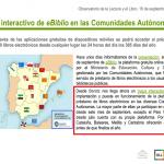Mapa interactivo de eBiblio por Comunidades Autónomas