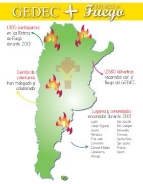 cartelera_retiros_fuego_2013
