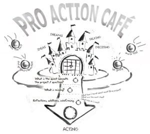 proactioncafè