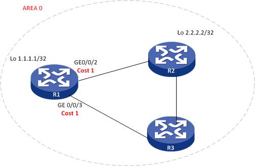 OSPF Cost 1 Comware