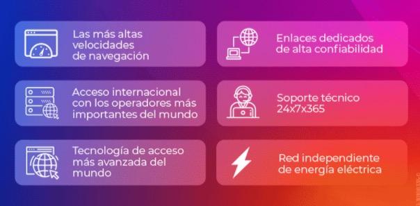 Características de FiberPon de NetUno para oficinas