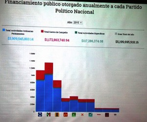Corrupción-y-opacidad-dentro-y-fuera-de-las-esferas-partidistas-6
