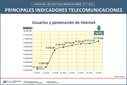 Lamina-Internet-2015