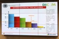 conatel-divisas-25012018-600-2