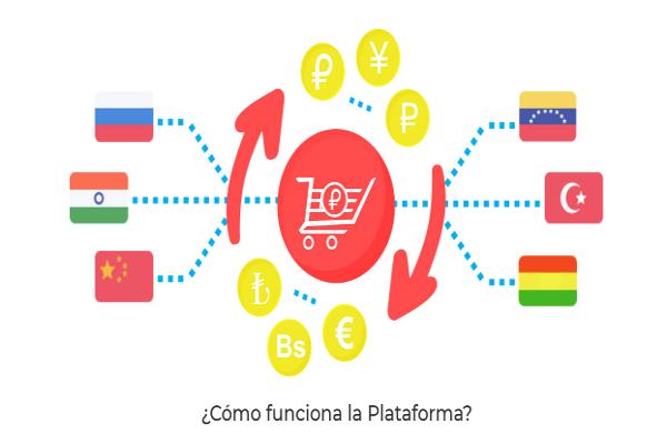Información sobre la criptomoneda Petro. Petro-tienda-600x400