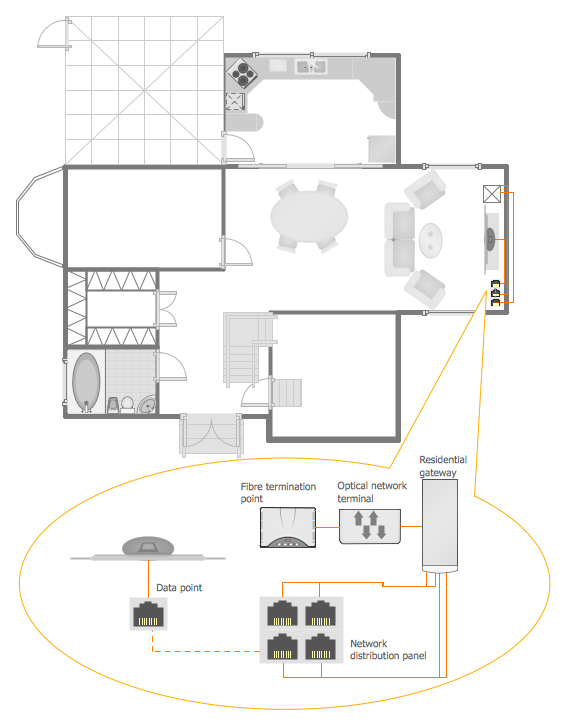 network layout floor plans  home networking  ethernet