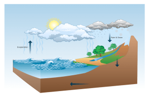Water cycle diagram | Drawing Illustration | Drawing a