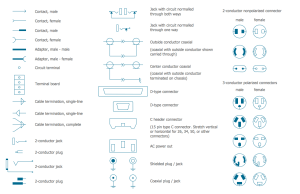 Electrical Symbols | Terminals and Connectors