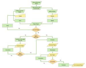 Flow Chart Diagram Examples | Create Flowcharts & Diagrams