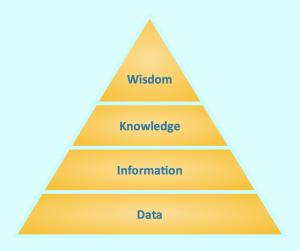 Pyramid Diagram Triangular graphic