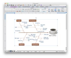 How to Add a Fishbone (Ishikawa) Diagram to a MS Word Document Using ConceptDraw PRO | Fishbone