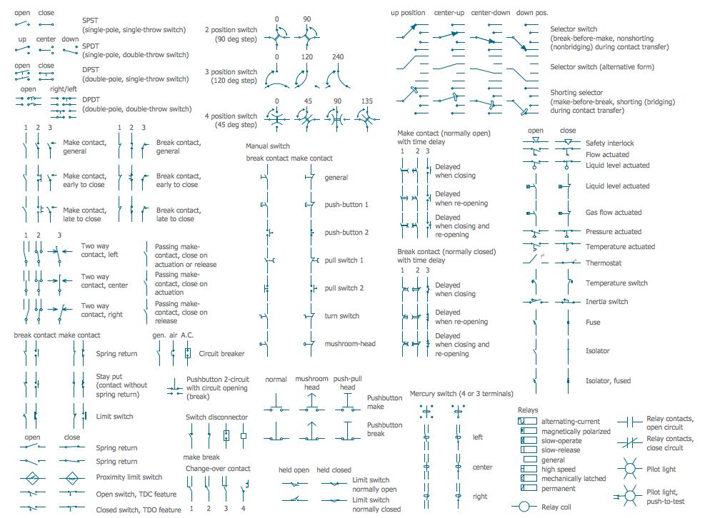 Nema Electrical Symbols For Chart