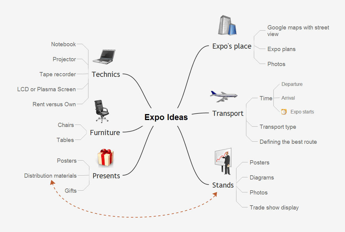 How To Make A Project Tasks Mind Map From Brainstorm