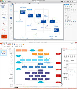 Flowchart Software | FREE Flowchart Examples and Templates