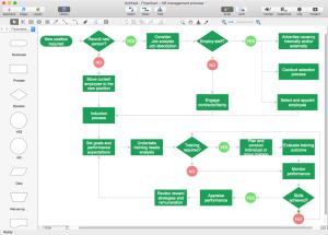 Create Visio Flowchart | ConceptDraw HelpDesk