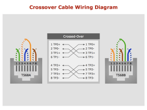 Network wiring cable Computer and Network Examples