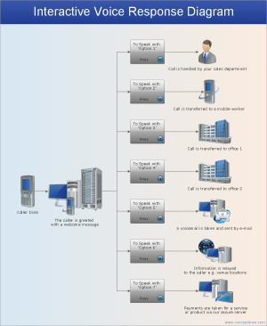 Network Configuration | Quickly Create Professional