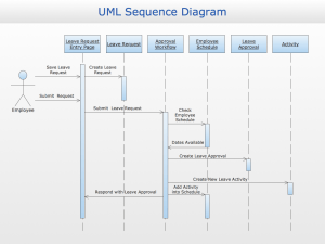 ConceptDraw Samples   Business processes — UML diagrams