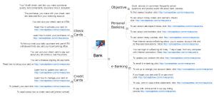 ConceptDraw Samples | Marketing — Social Media
