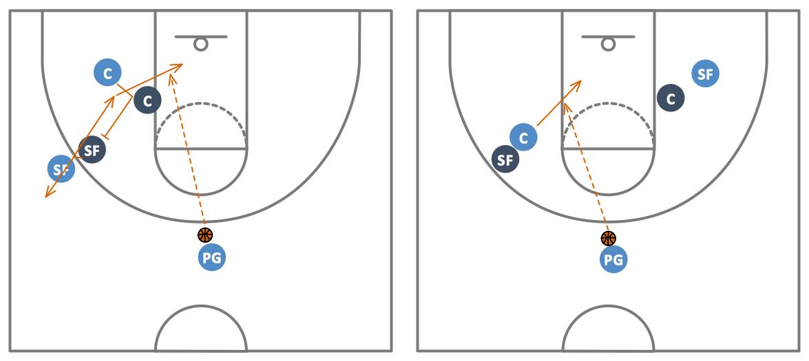 Sport Basketball Plays 3 on 3 Plays basic basketball play diagrams