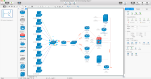 Cisco Network Diagrams Solution | ConceptDraw