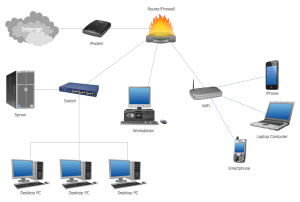 Computer Network Diagrams Solution | ConceptDraw