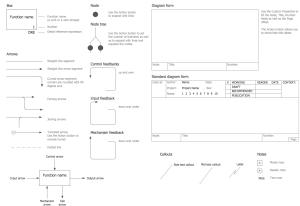 Standard Flowchart Symbols and Their Usage | Basic Flowchart Symbols and Meaning | Workflow