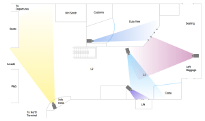 Security and Access Plans Solution | ConceptDraw