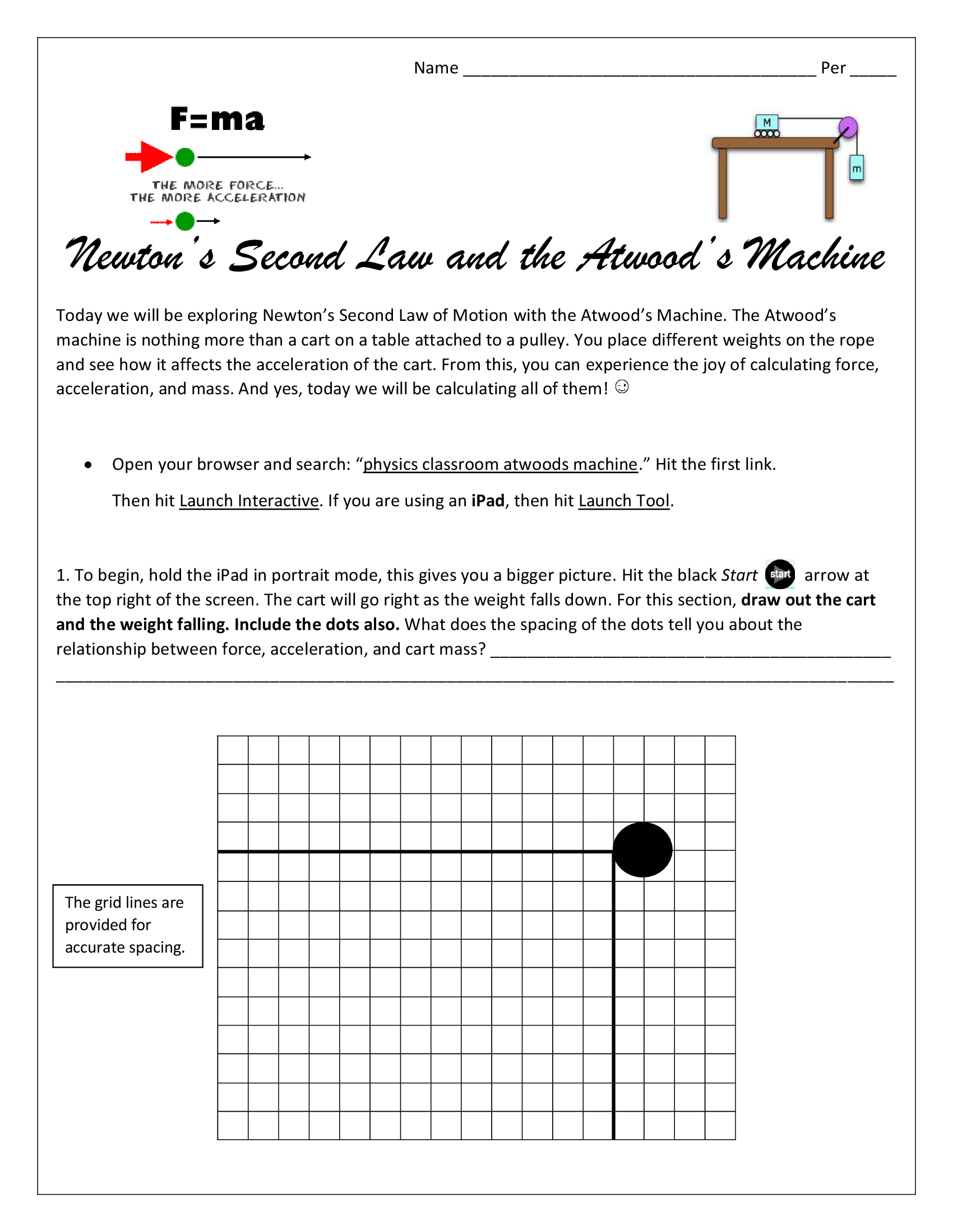 The Atwood S Machine And Newton S Second Law Of Motion